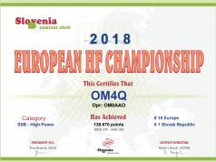 European HF Championship 2018 OM4Q certifikát