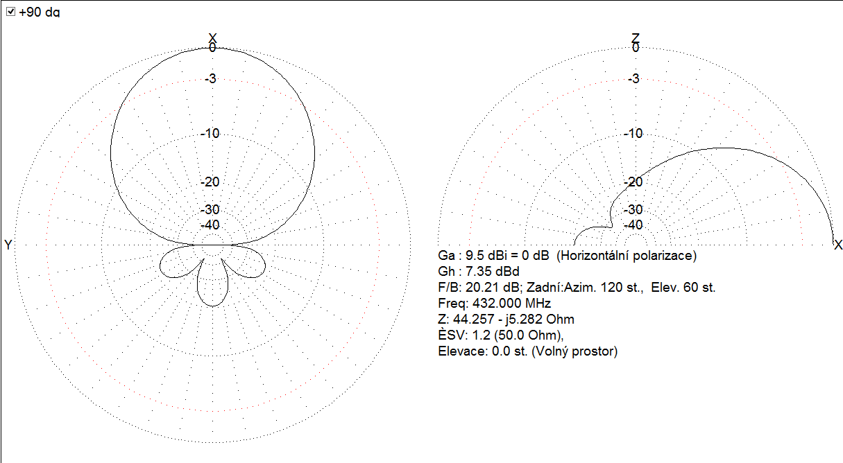 Anténa DL7KM na 432MHz