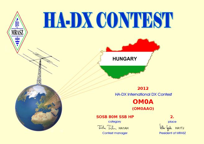 Diplom OM0A HA DX Contest